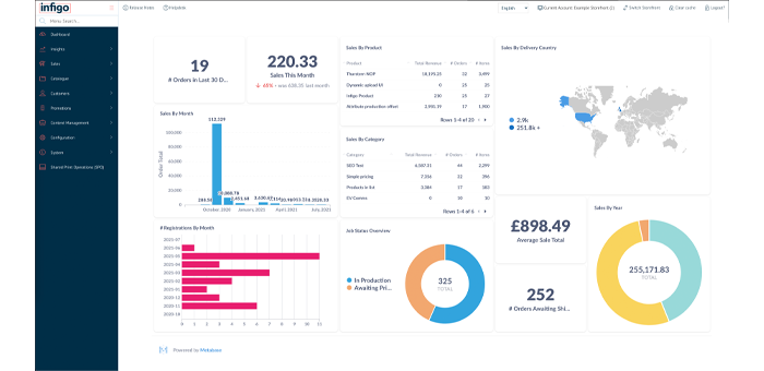 Infigo Insights reporting module